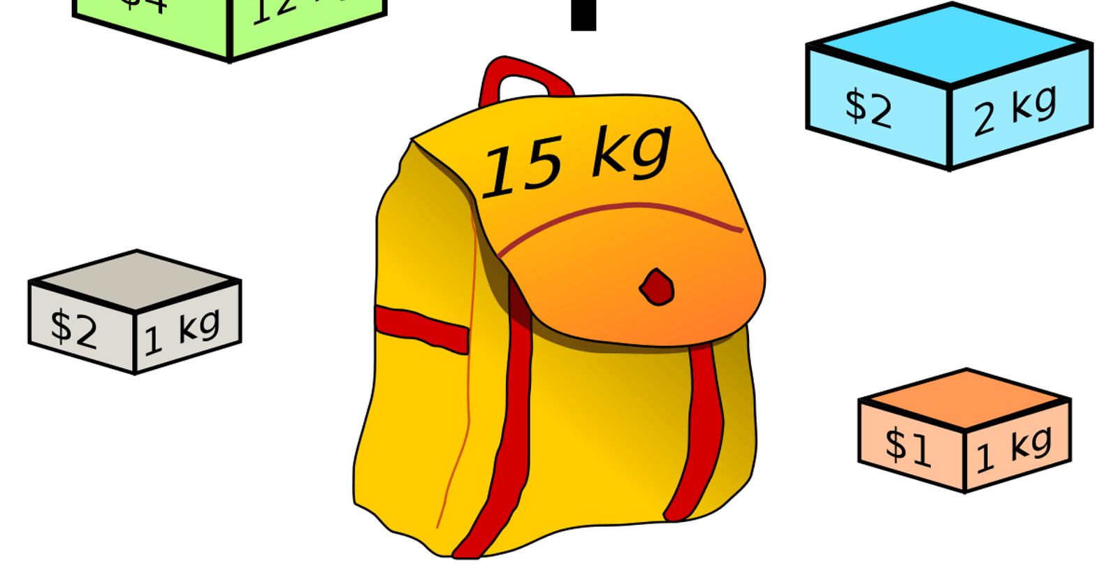 All About Knapsack Problem | python