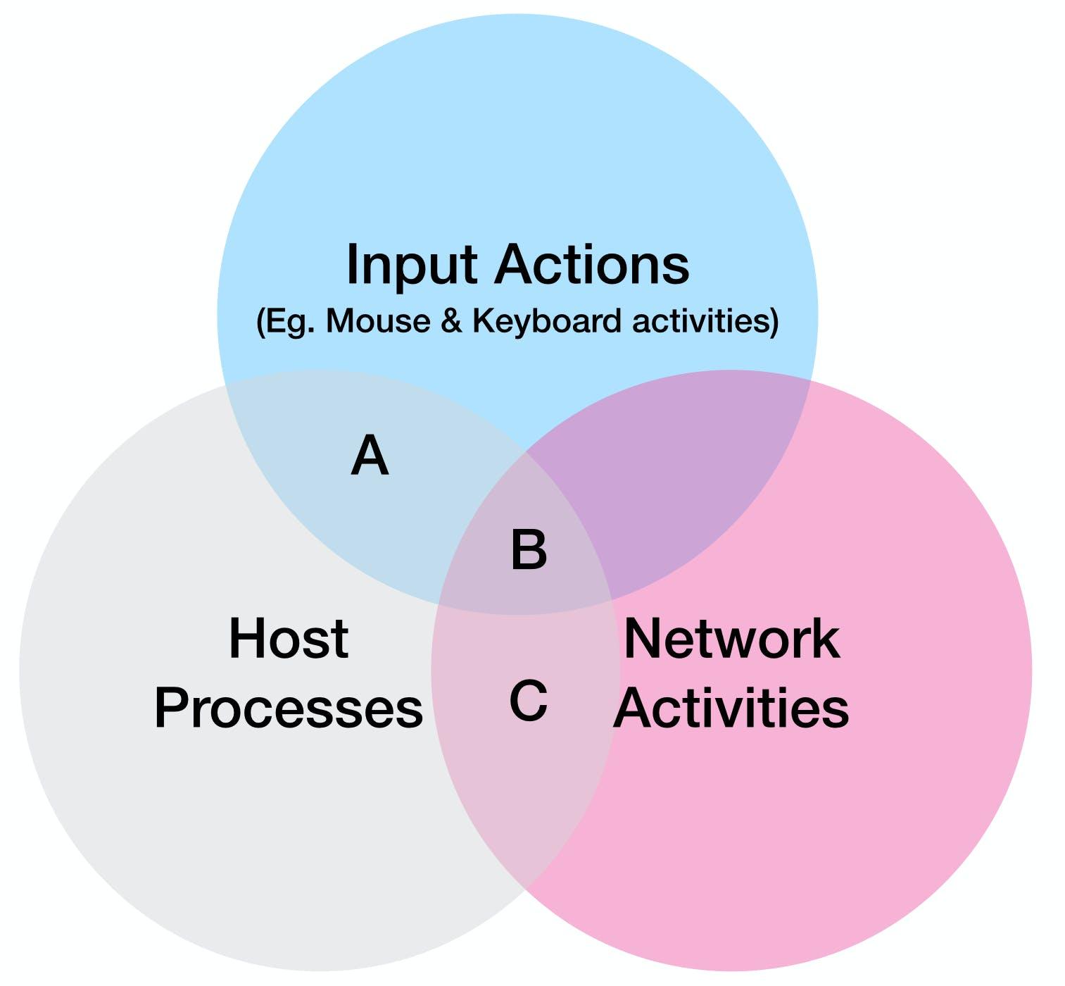 inputActions.jpg