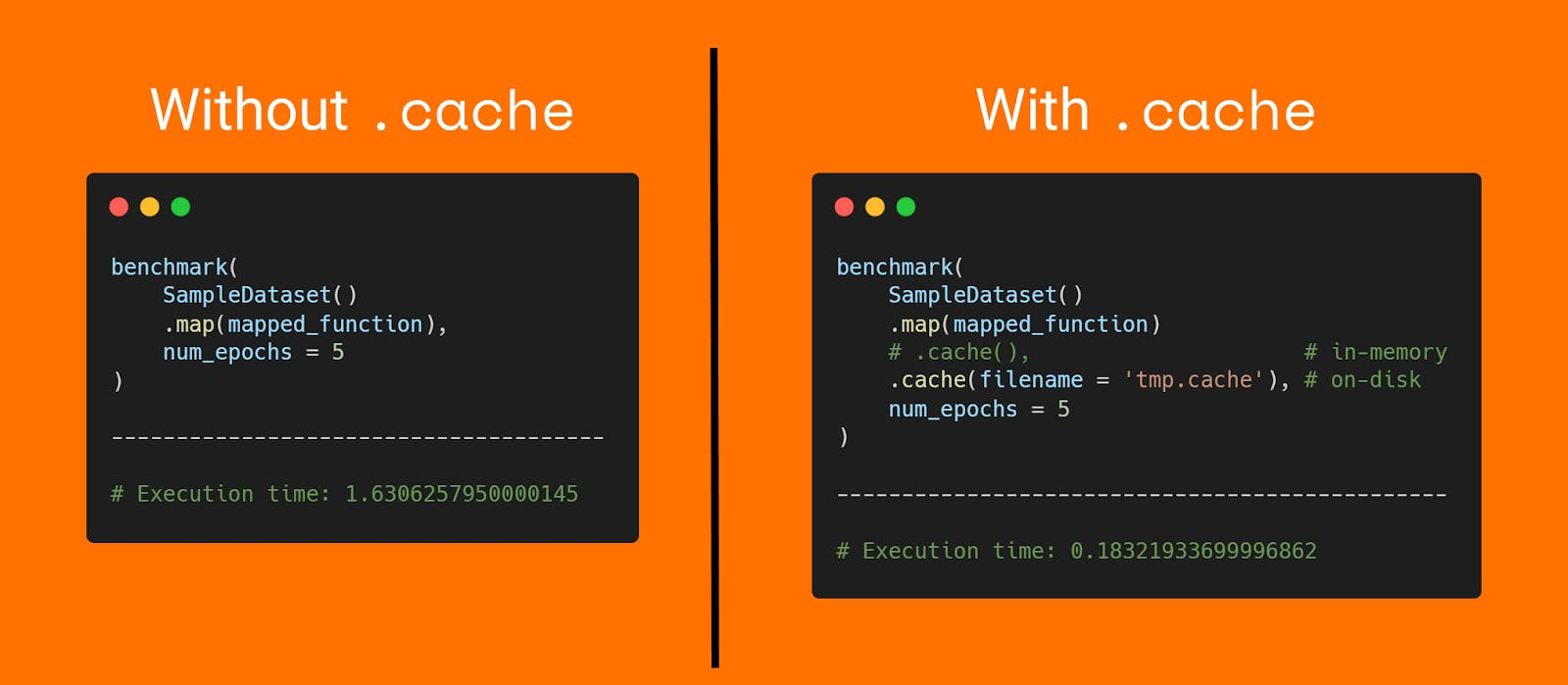 A simple example of caching datasets and the speedup with it