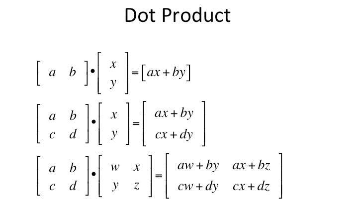 dotproduct.jpg