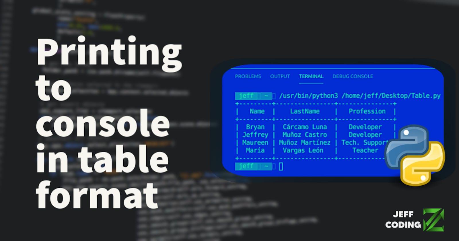 Dale un bonito formato a tus tablas con PrettyTable   Python