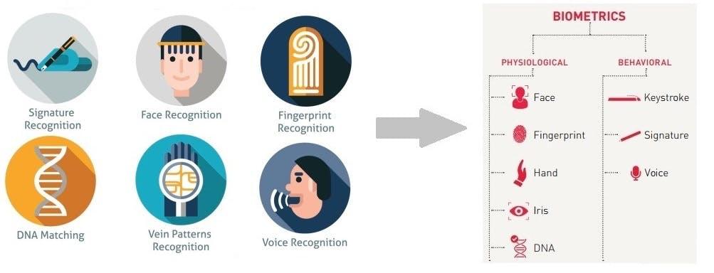 what-is-biometrics.jpg