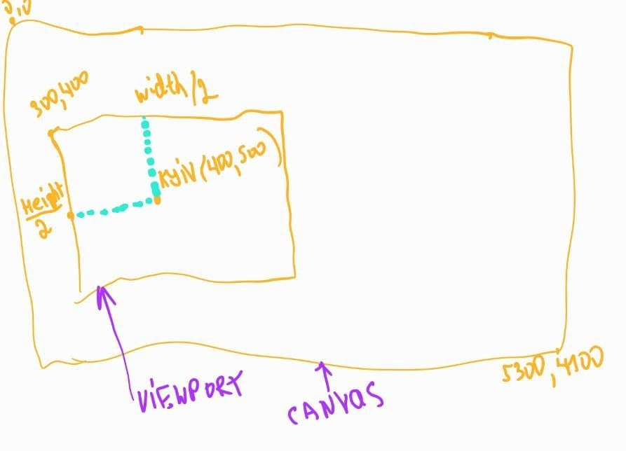 chumaki_map_schema_viewer.png