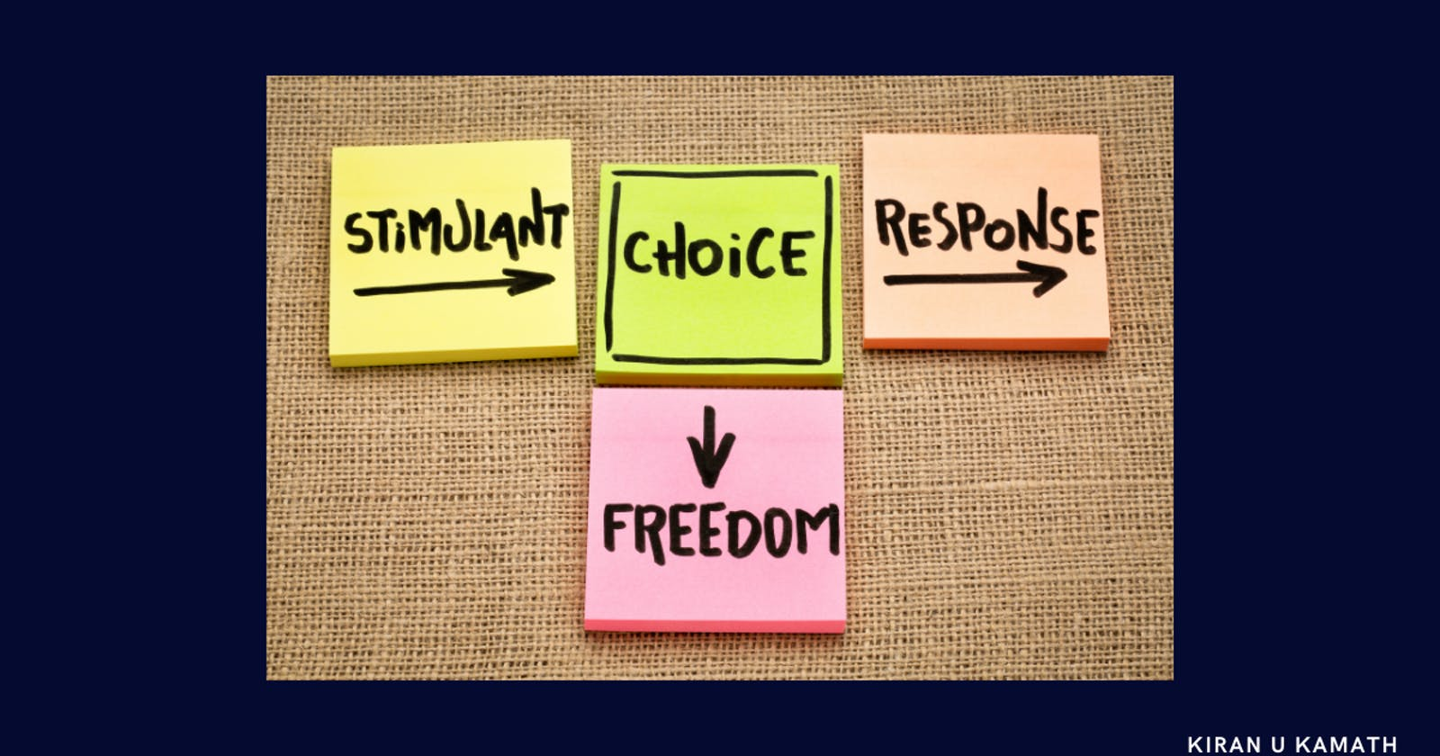 Between Stimulus and response - We have freedom of Choice