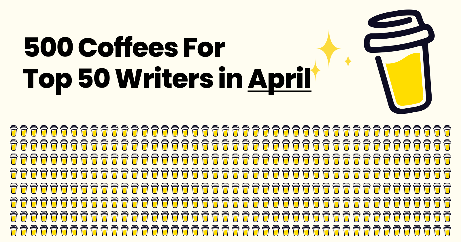 Winners of Buy Me A Coffee April Giveaway!