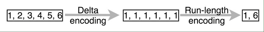 http://nglviewer.org/talks/ngl-3dsig/