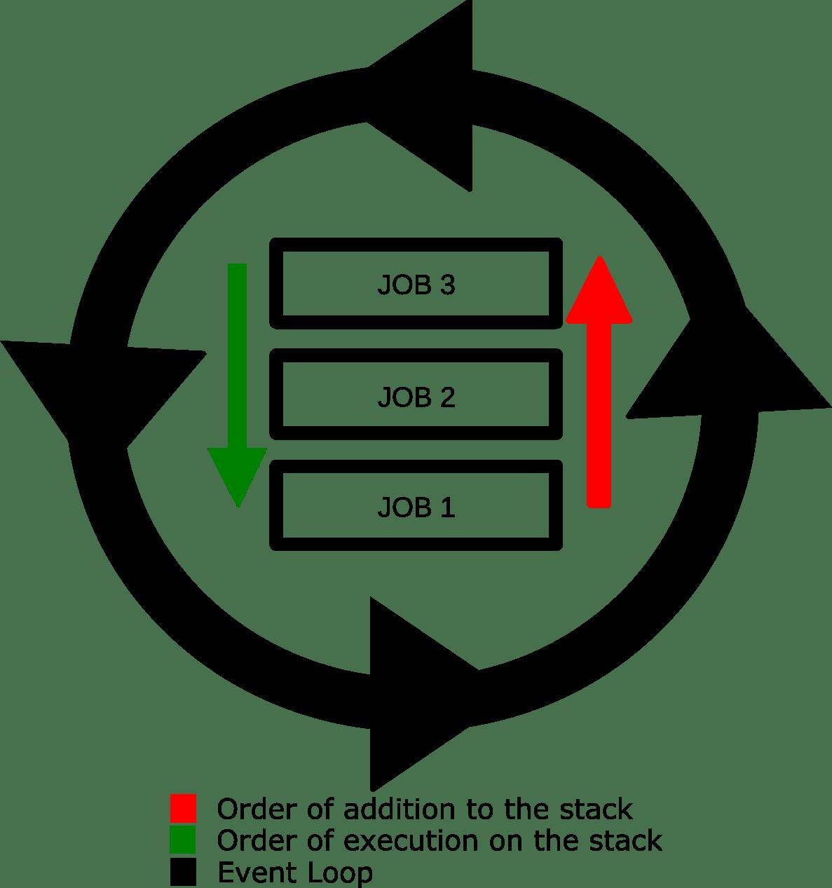 js_event_loop.png