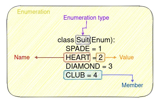 enumerated_type.png