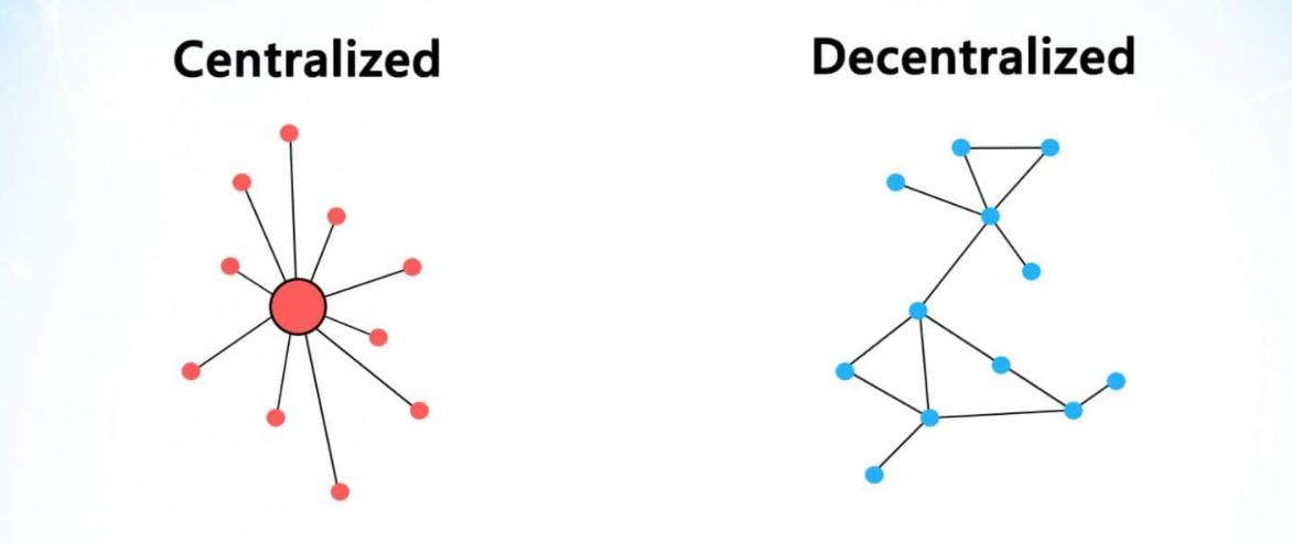 decentralized.JPG