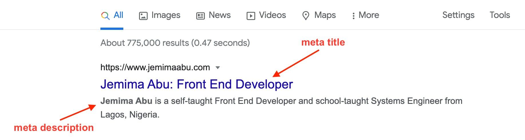 metadata of jemimaabu.com