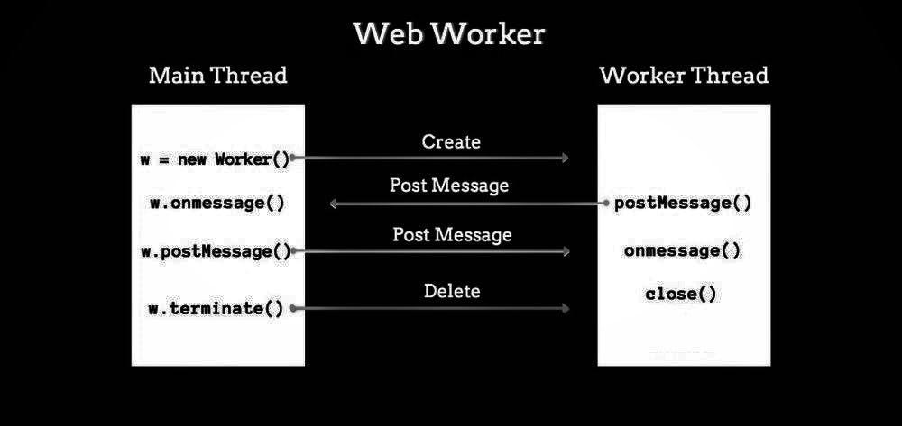 web-workers.jpg