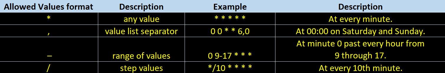 operators_format.png