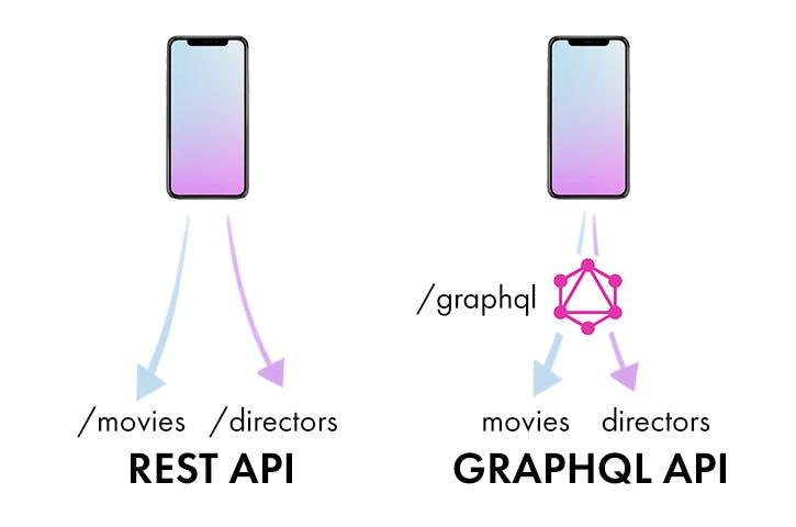 graphqlvsrest.png