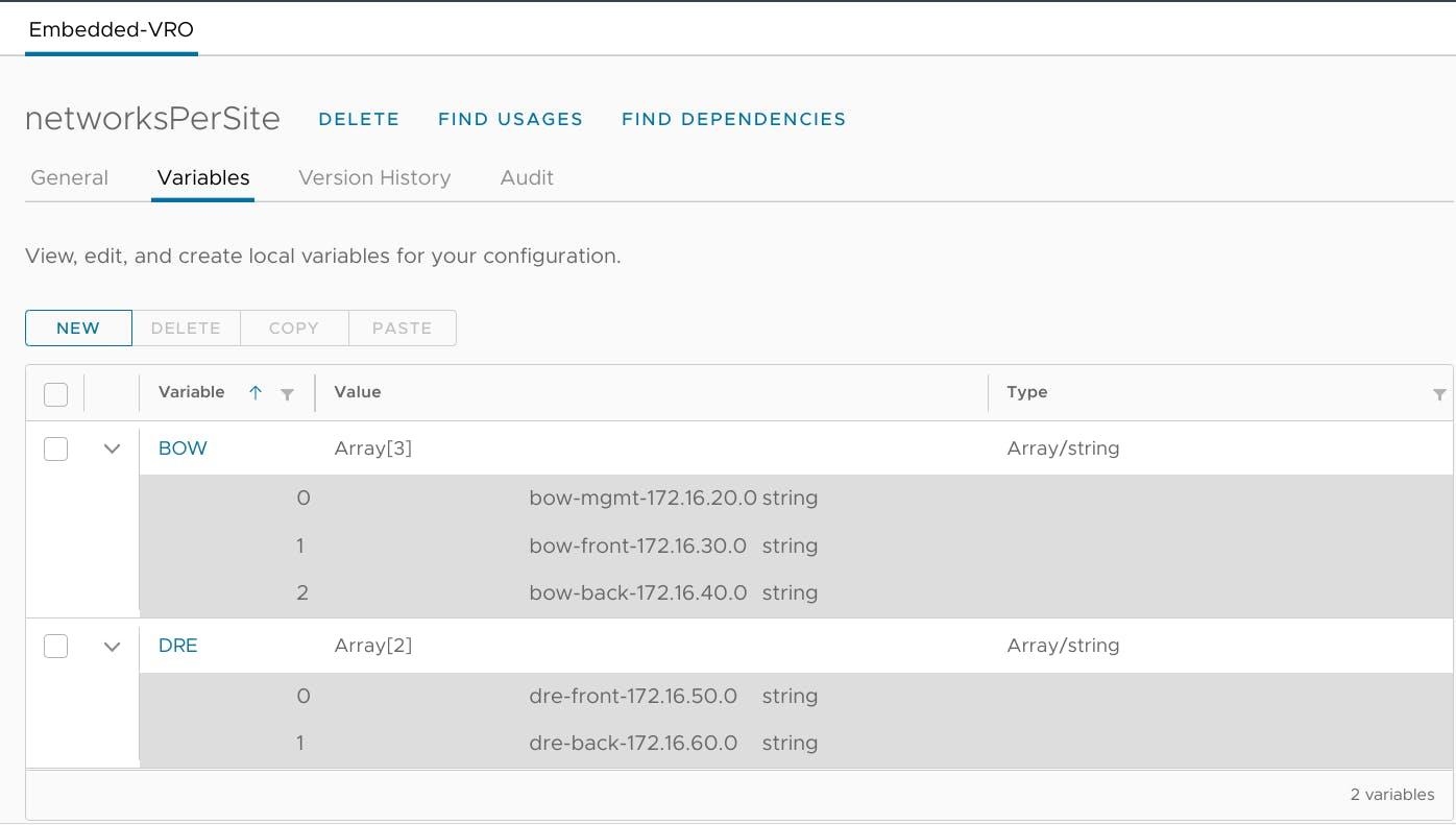 networksPerSite configuration element