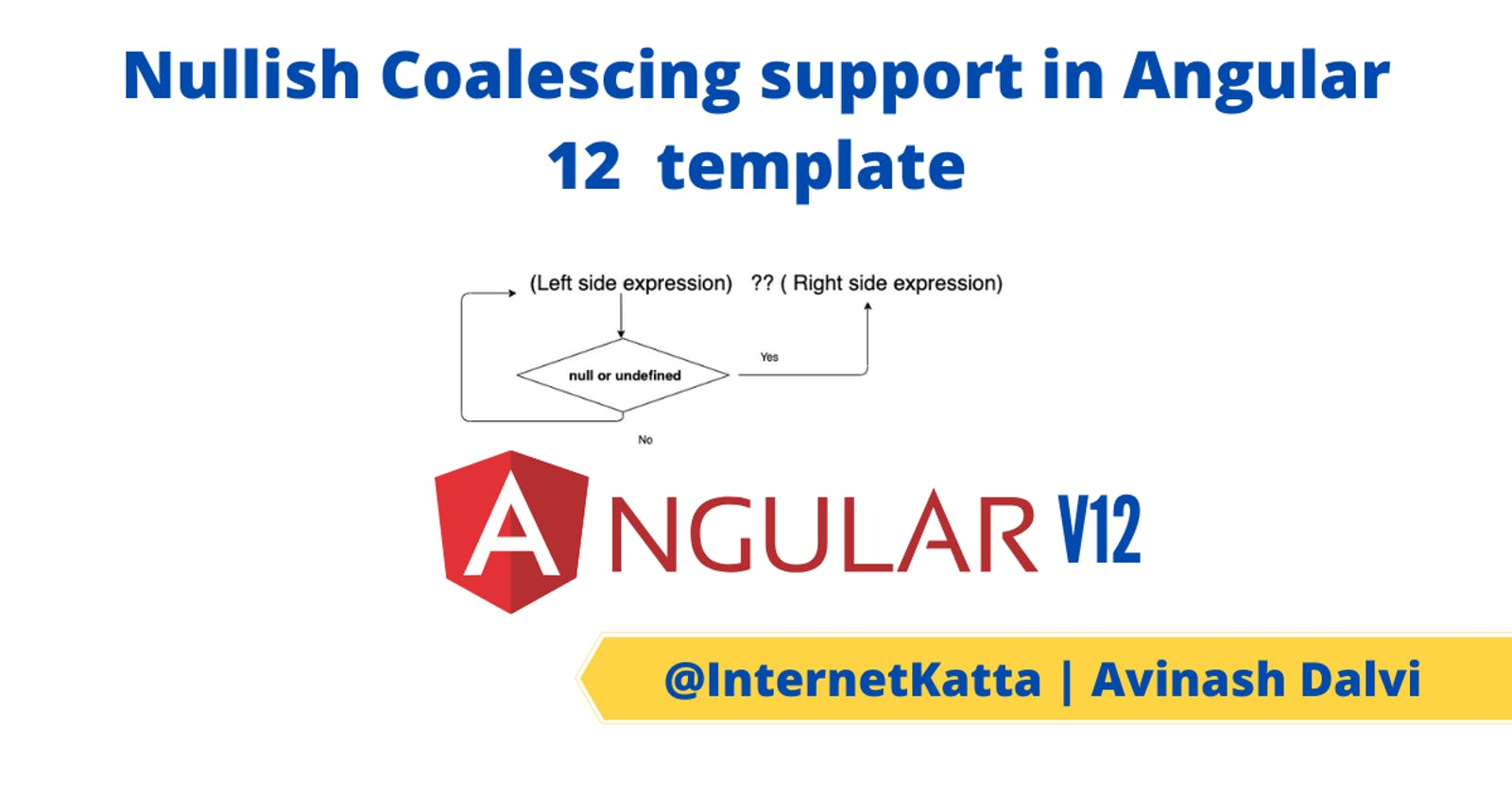 Nullish Coalescing support in Angular template