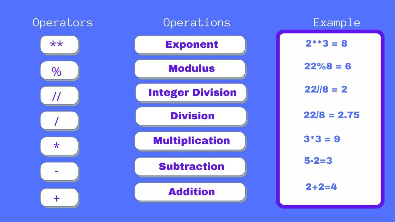 mathoperator.png