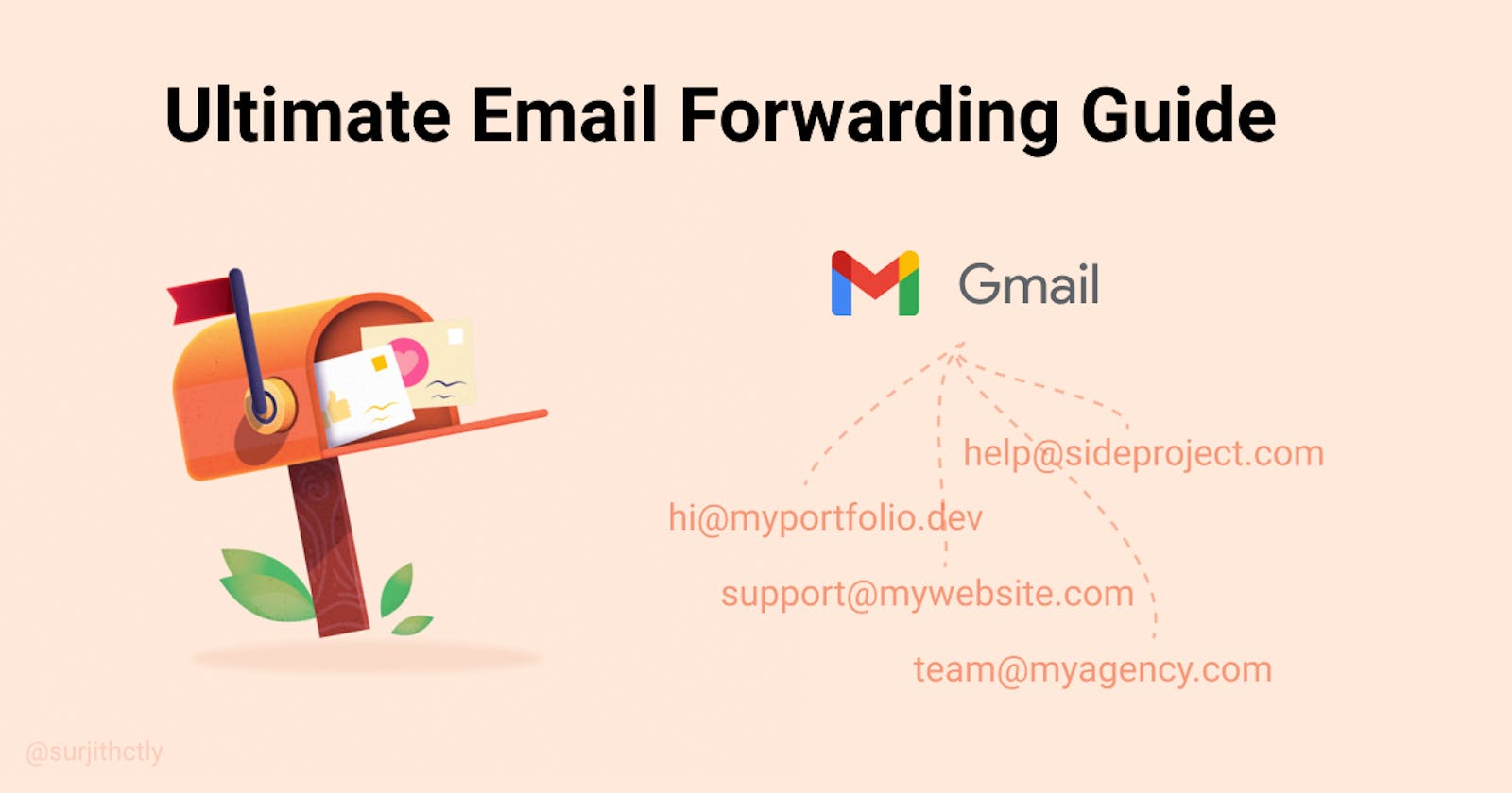 Ultimate Email Forwarding Guide + Send Reply