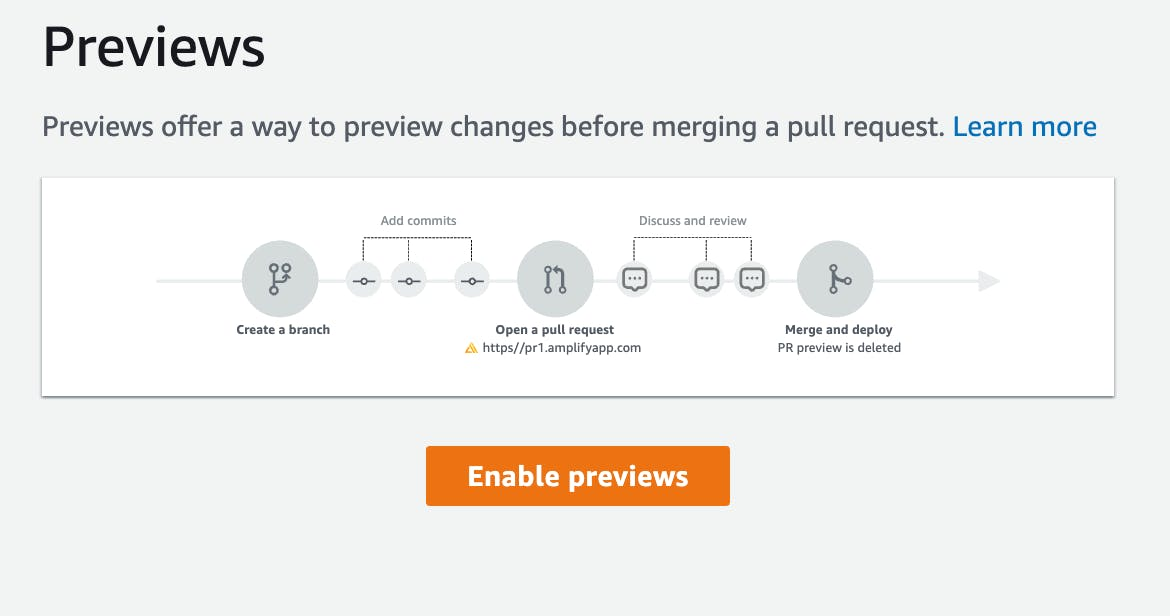 Enable pull request previews in aws amplify