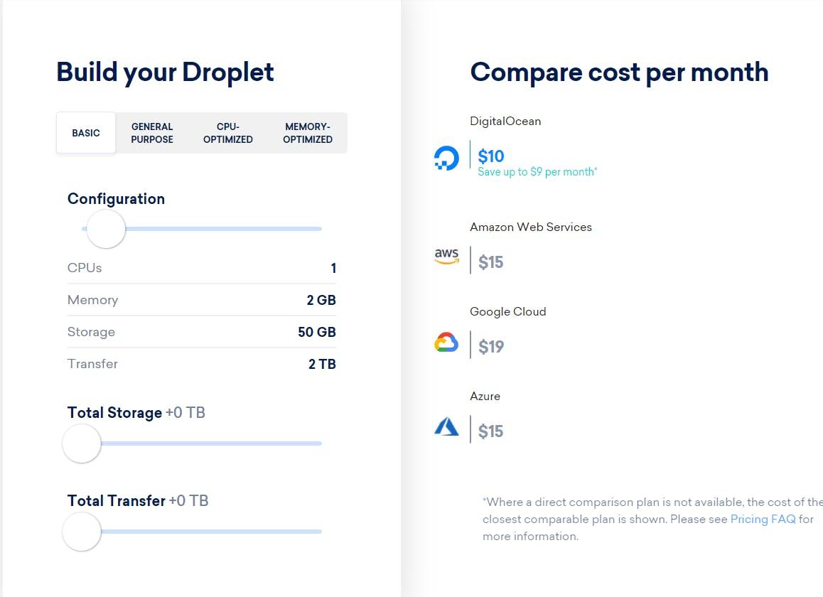 DigitalOcean pricing comparison