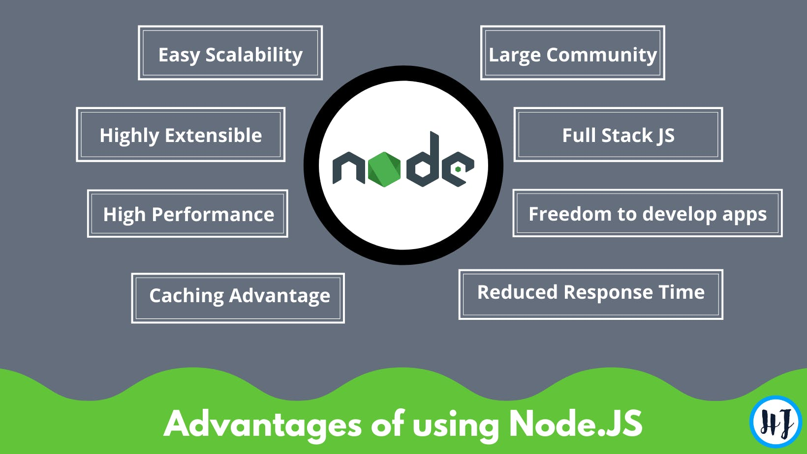 nodejs advantages.png