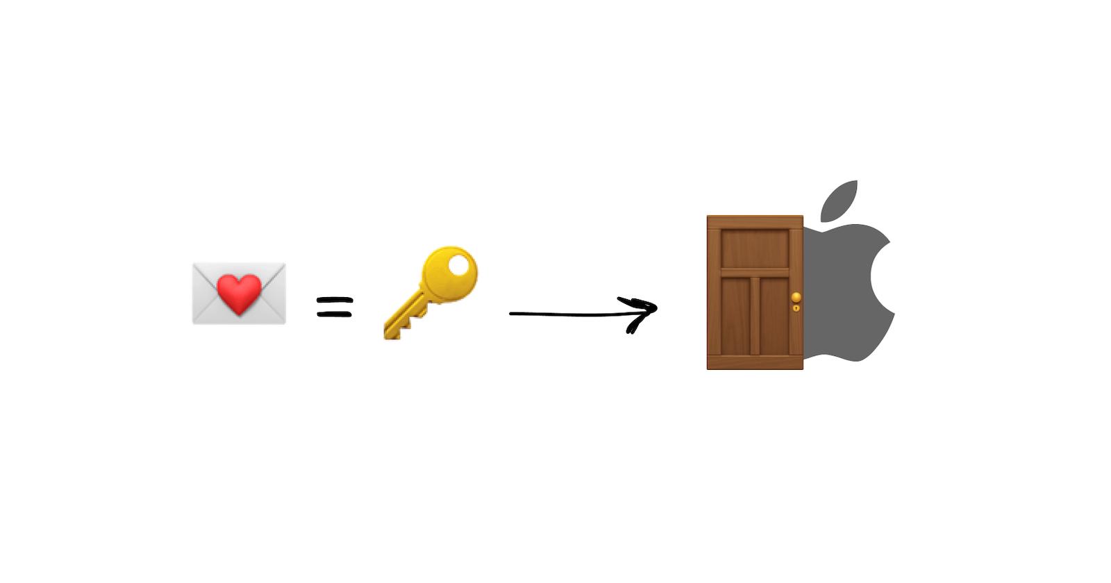 Hidden Door I'd Use To Get A Software Engineer Job At Apple