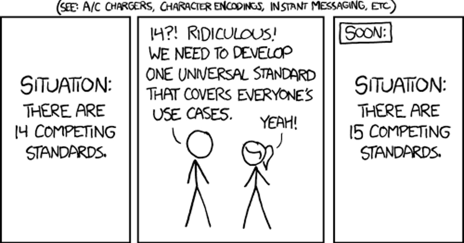 Code Smell 48 - Code Without Standards