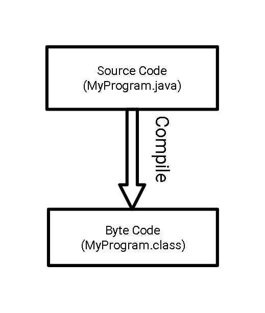 byteCode2.jpg
