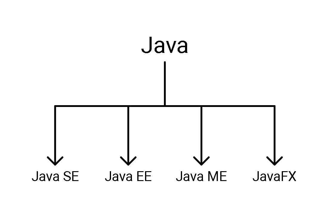 javaPlatforms.jpg