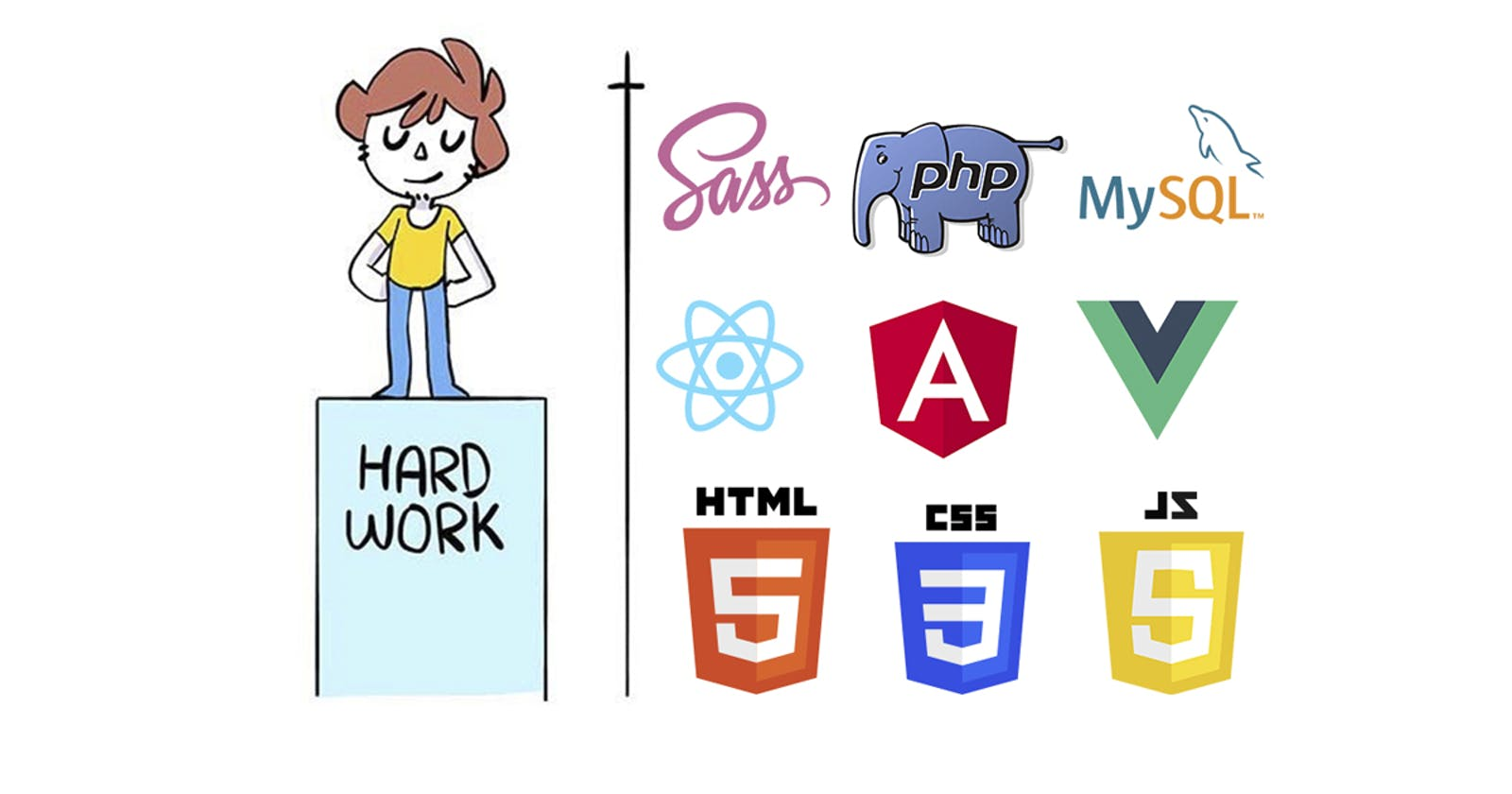 How to Build a Great Developer Portfolio (+ Examples & Tools)
