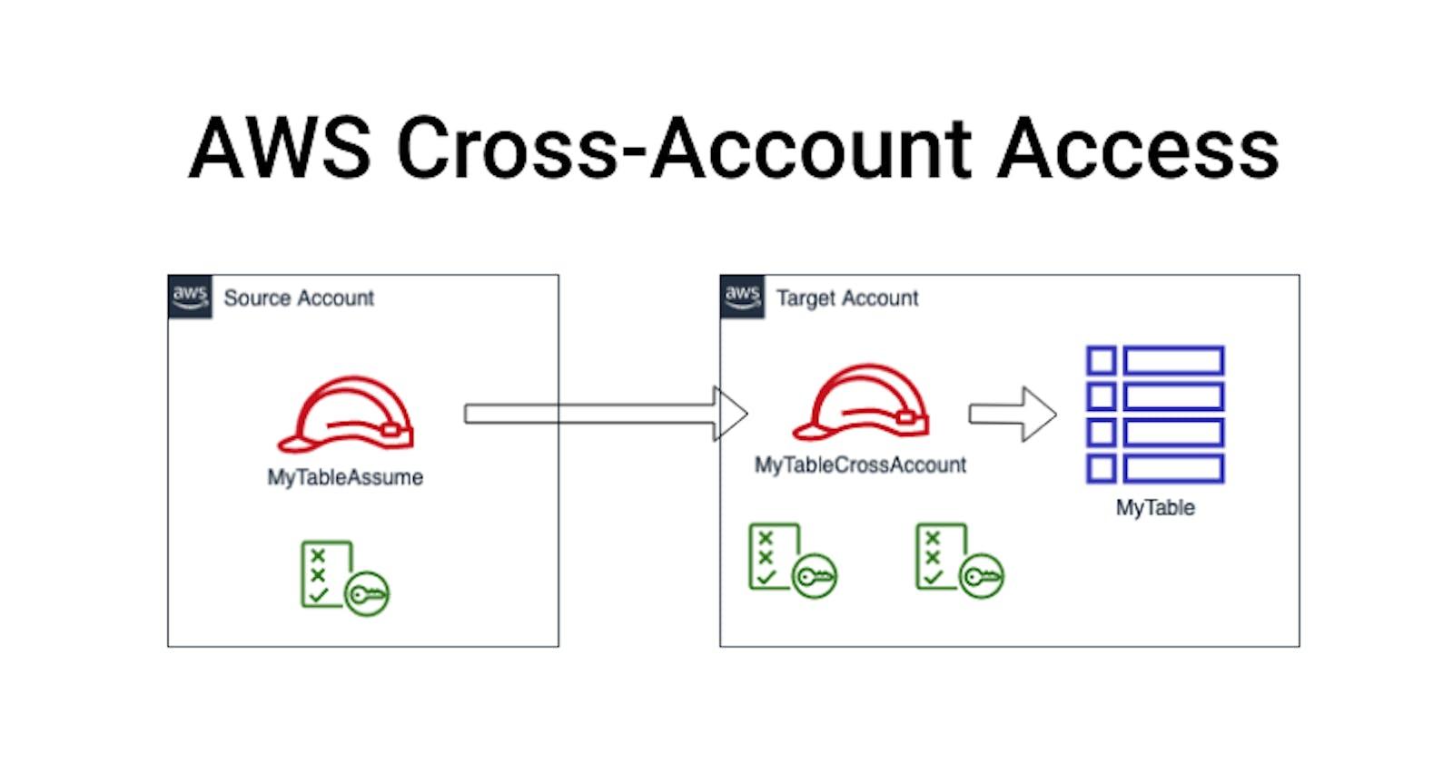 AWS Cross-Account Access