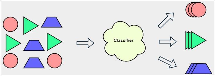 nb-classify.png