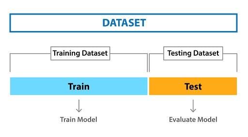ML train and test dataset.jpg