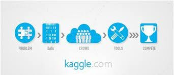 KAGGLE_competition.jfif