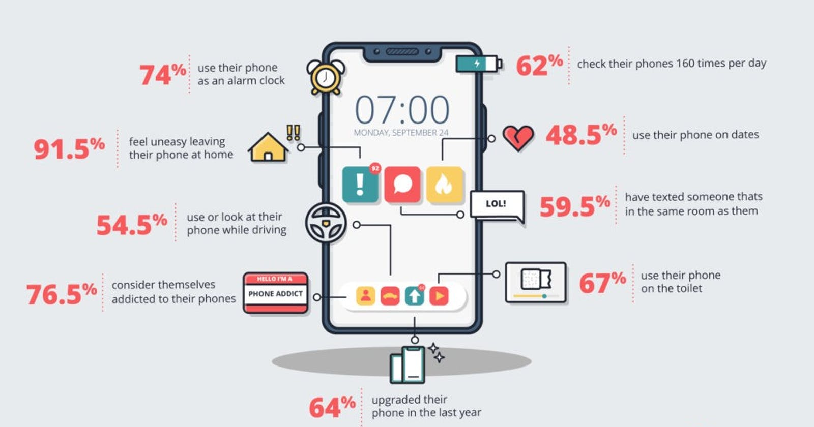 How I increased my productivity by switching off mobile data when not needed