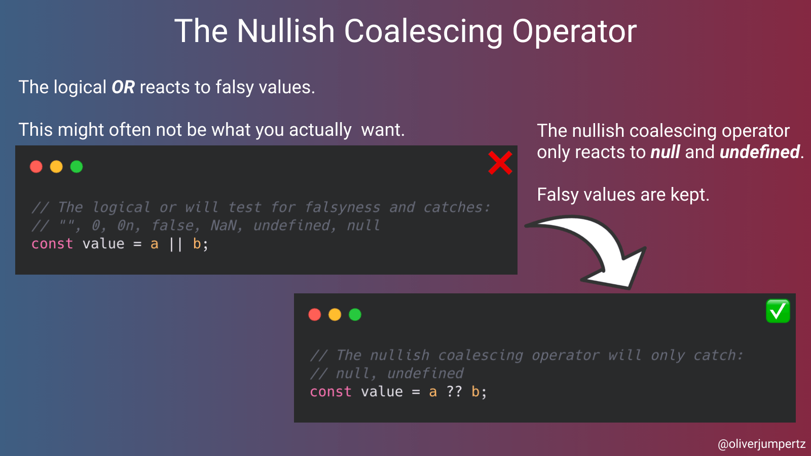 A picture showcasing the above code