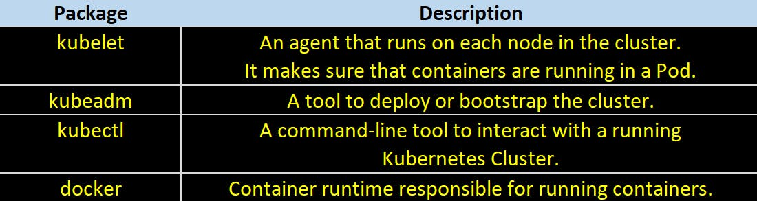 kubernetes-packages.png