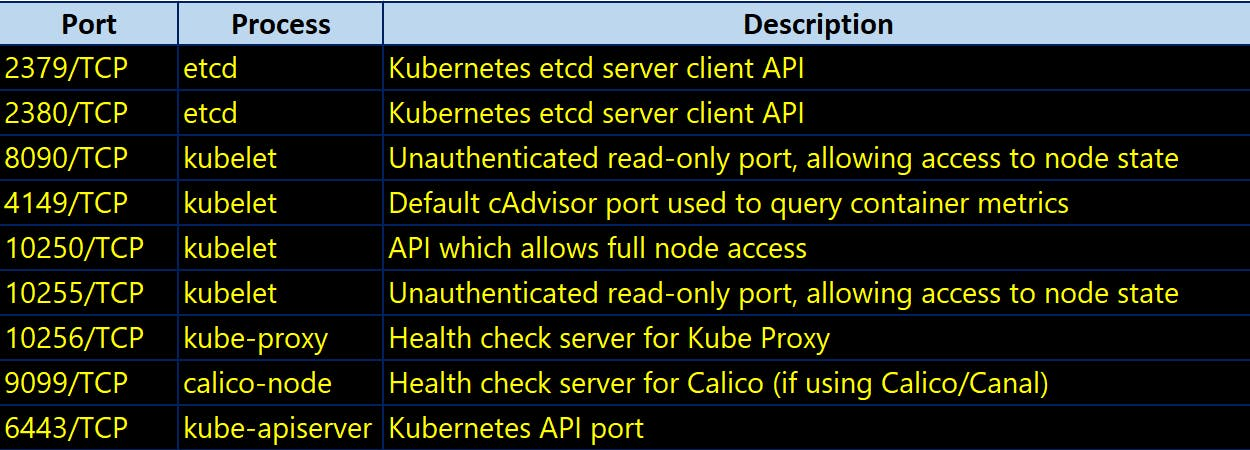 common-ports.png