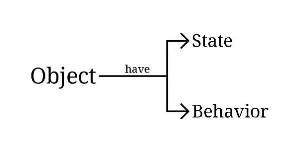 object.jpg
