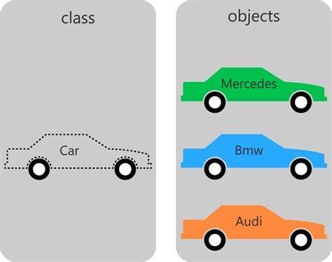 class-object.jpg