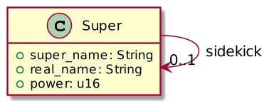 Add a sidekick attribute to a Super