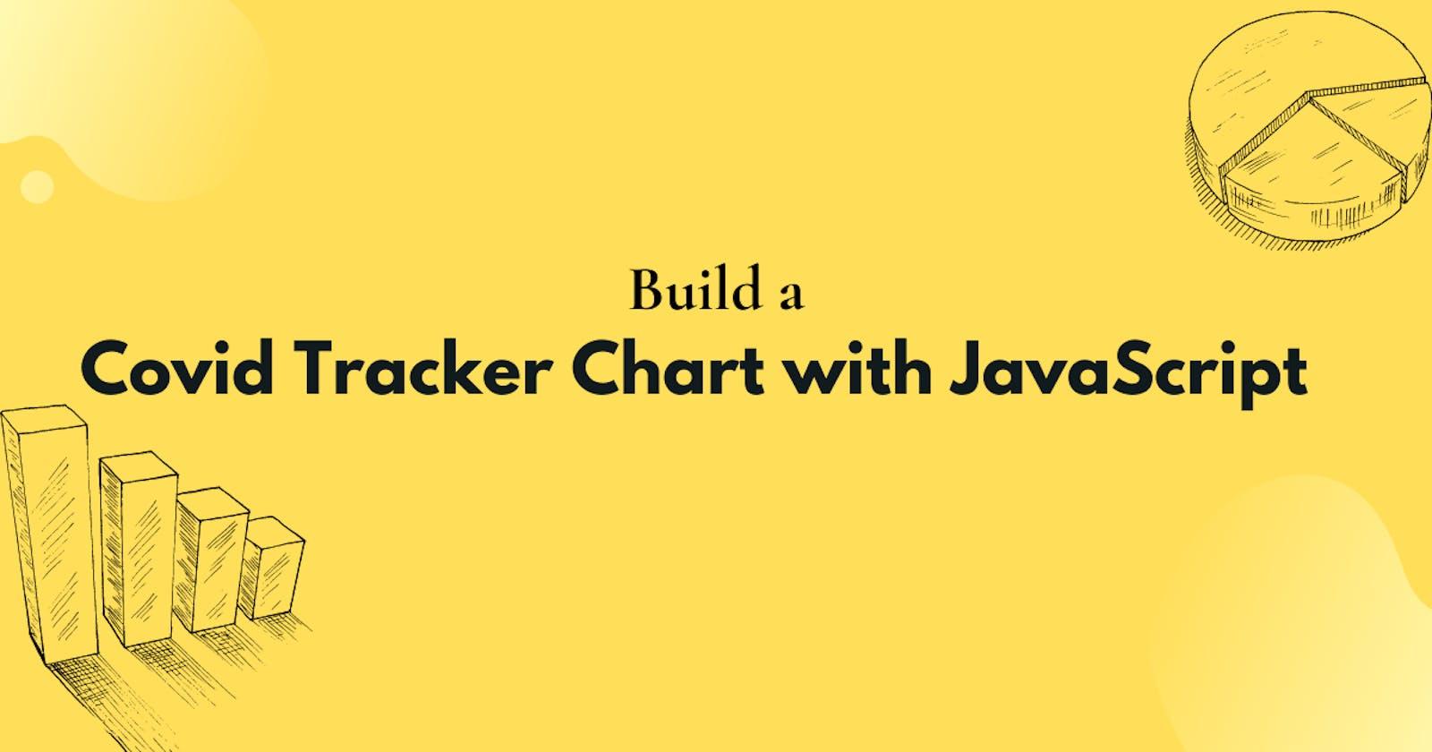 Create a Javascript Covid 19 Tracker