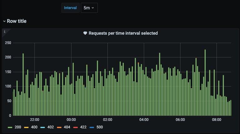 3_initial_monitoring.png