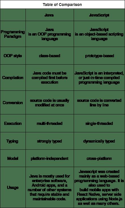 java_vs_javascript.png