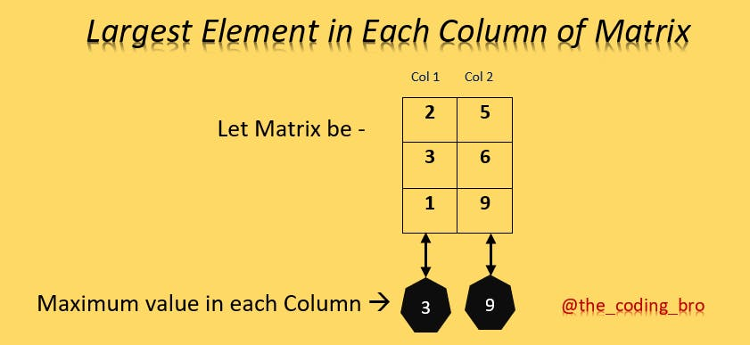 Maximum element in matrix column.png