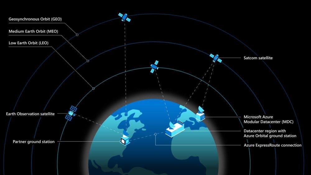 Satellite_diagram-1000x563.jpg