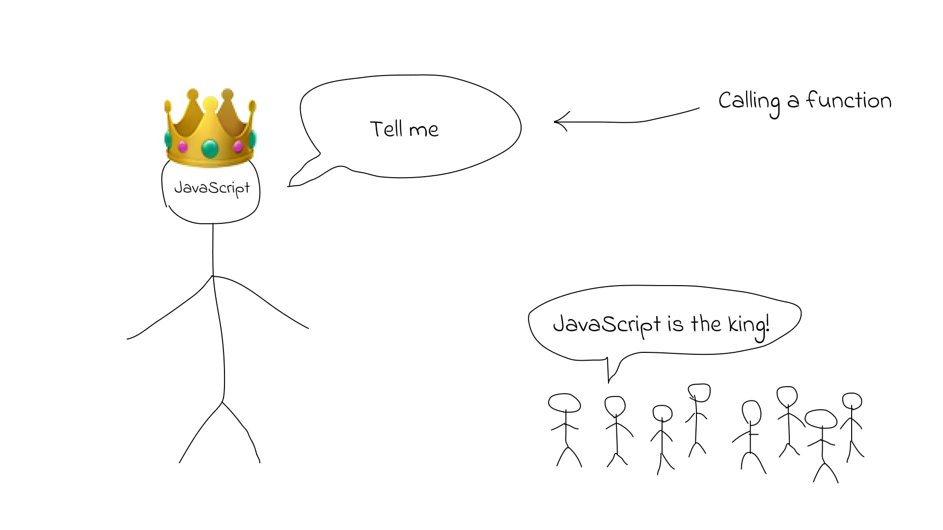calling a javascript function.png