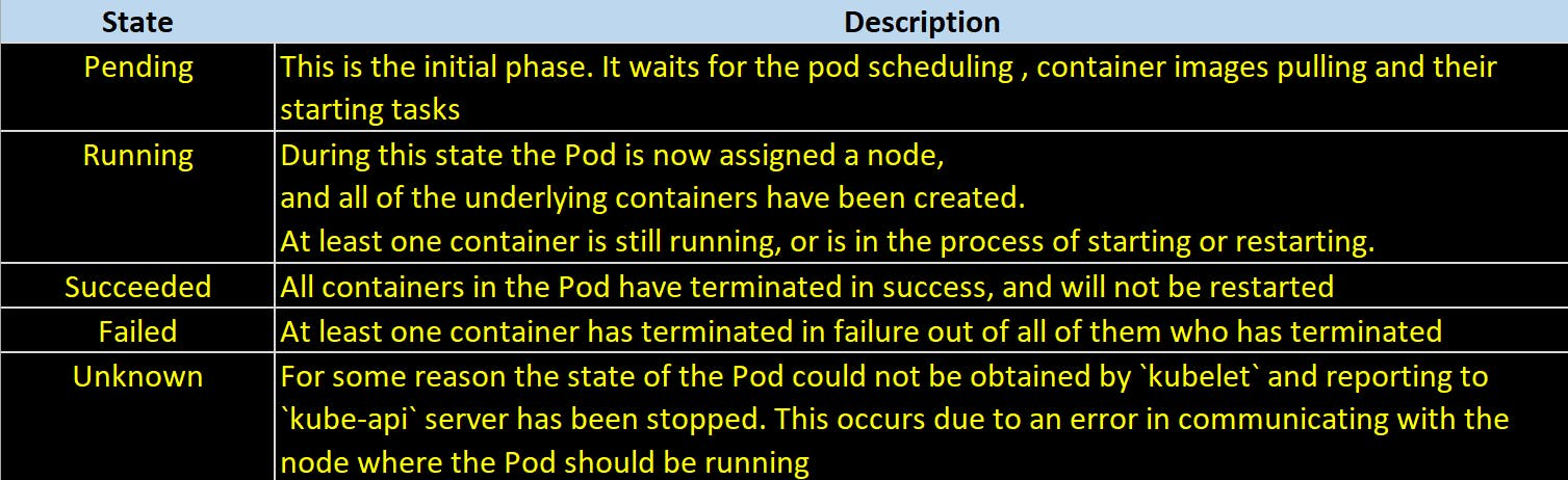 pod_lifecycle-2.png
