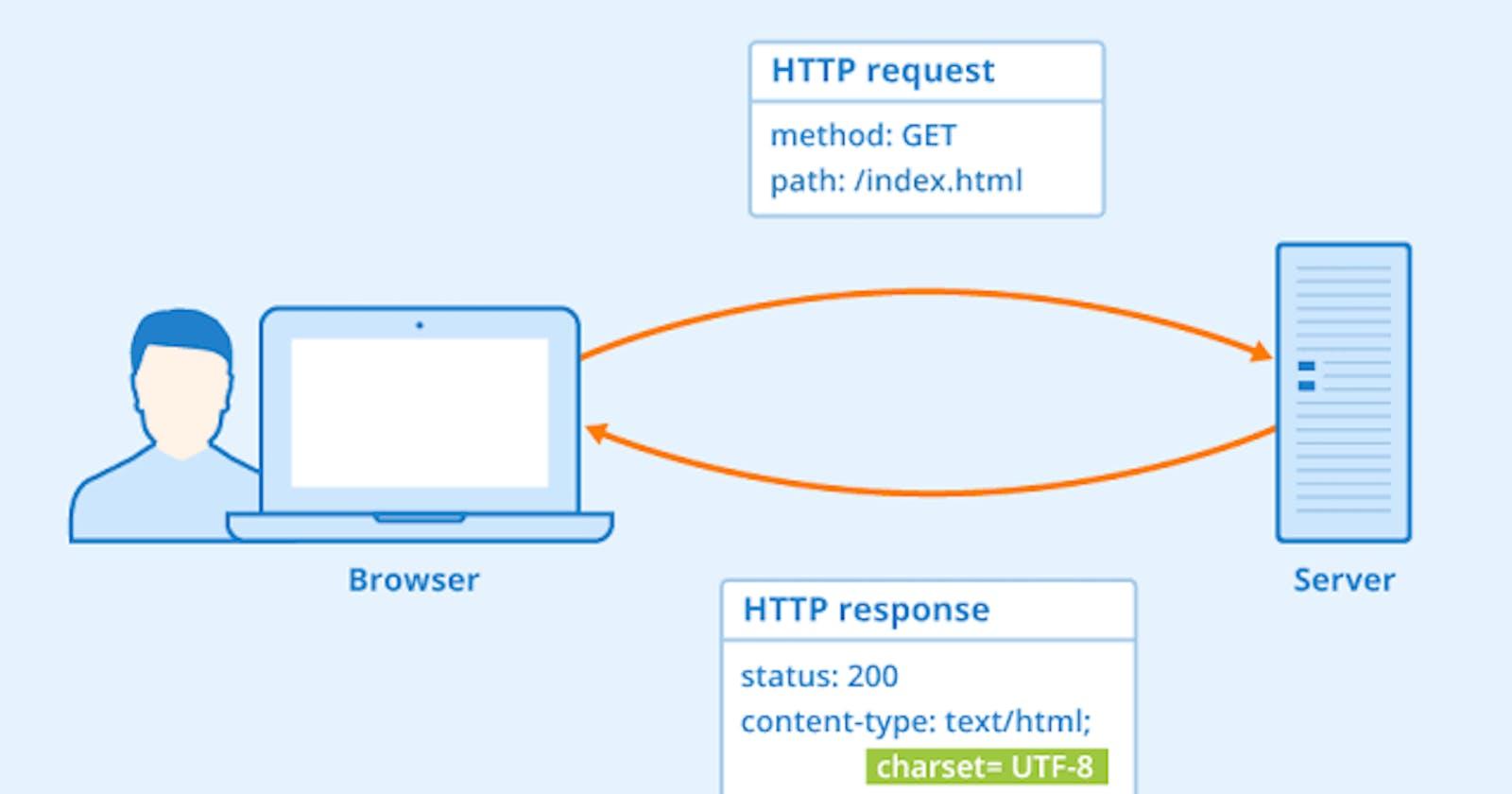 🔰 HTTP & HTTP Headers 🔰