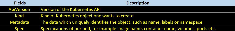 manifest_file_description.png