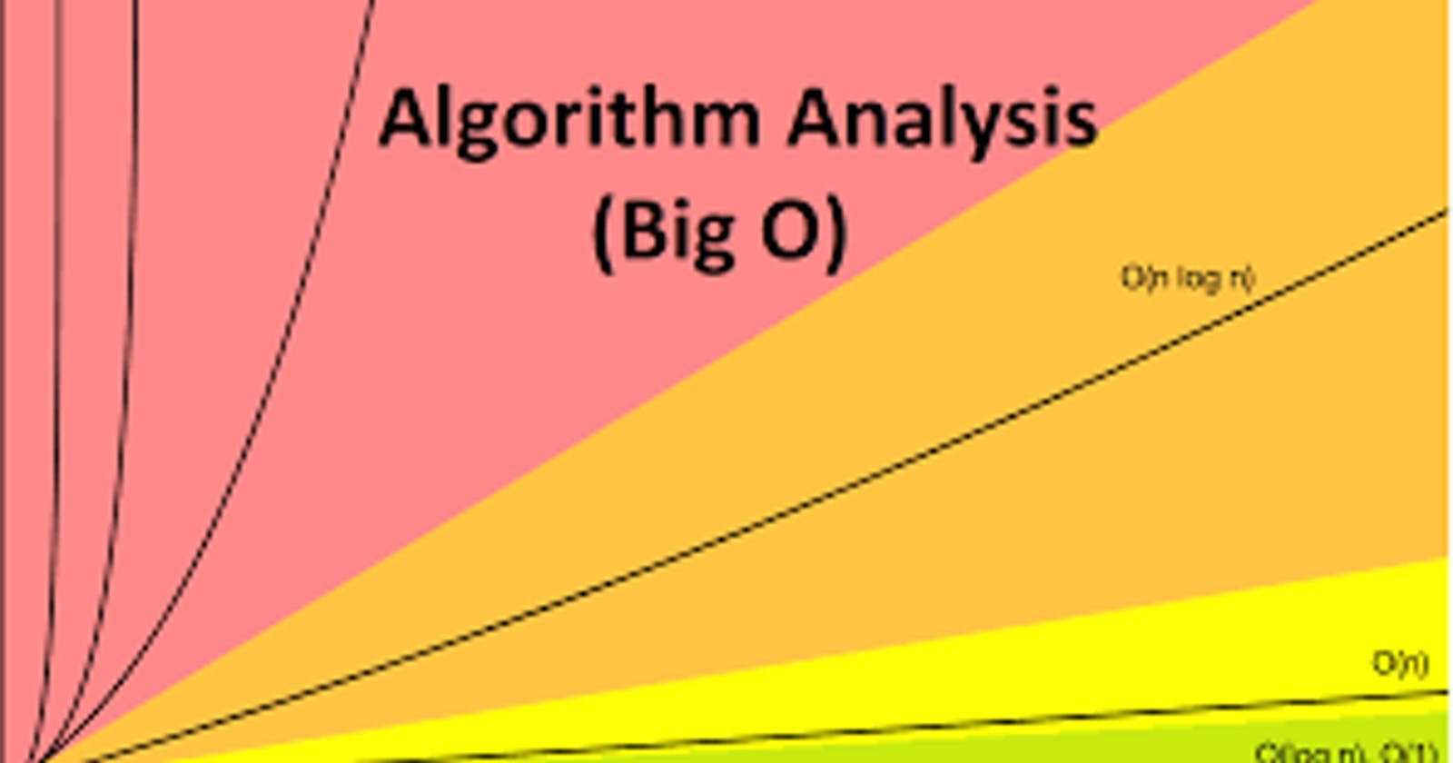 Type of Analysis and Asymptotic Notations